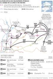 Alternativas cierre linea 8 de metro